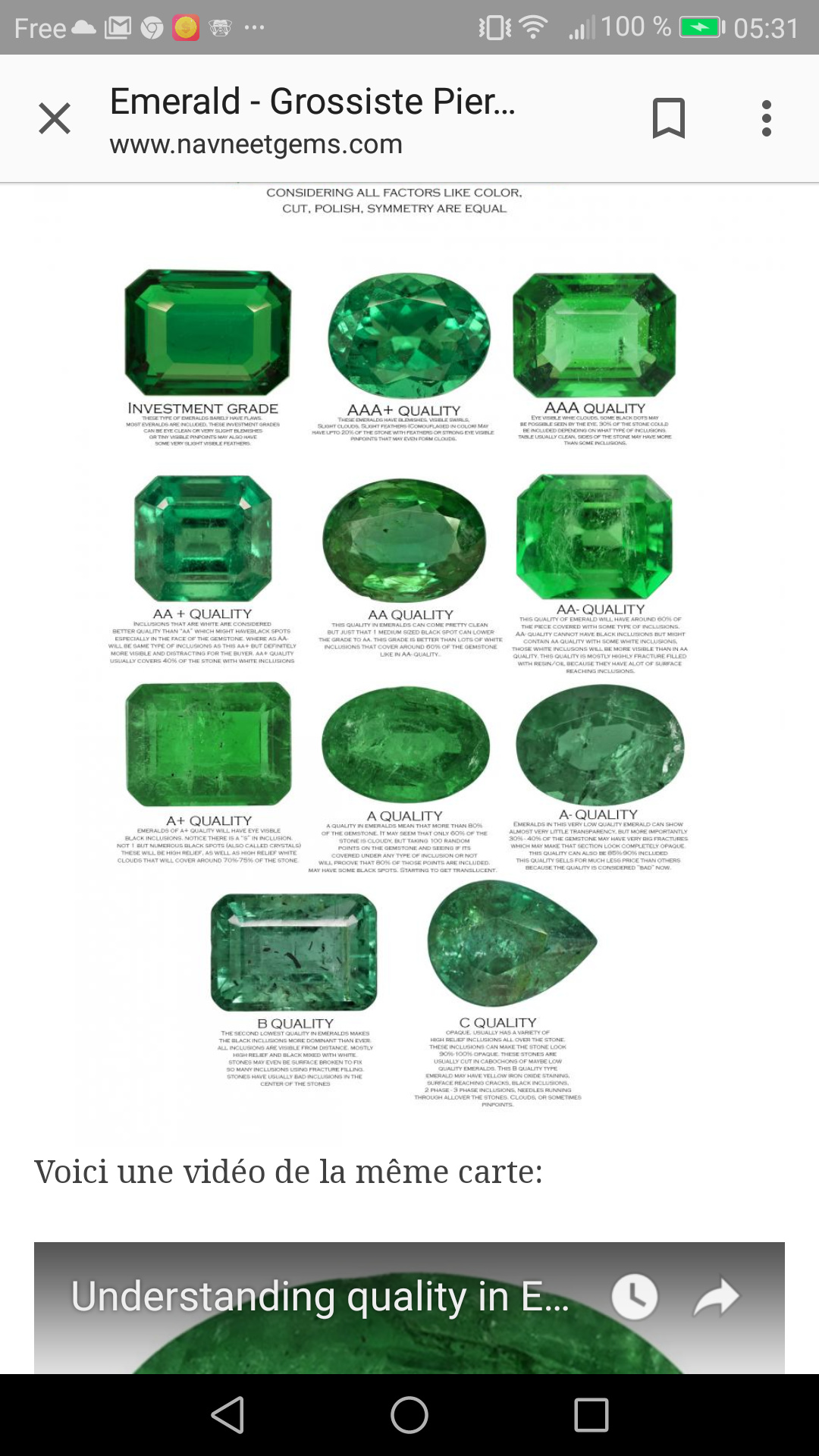 Class Rand Quality Emeralds Grade Gem Related